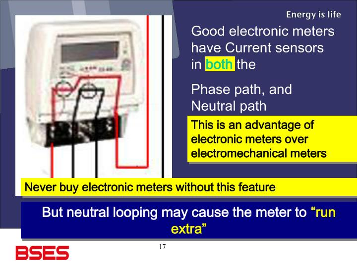 Good electronic meters have Current sensors