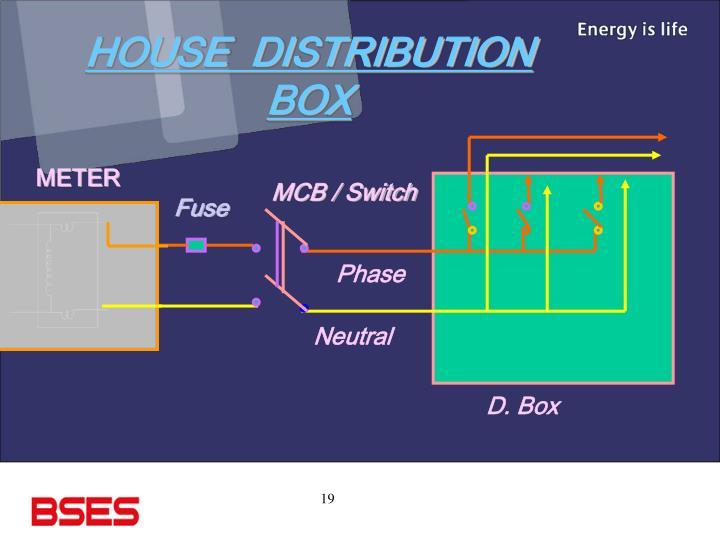 HOUSE  DISTRIBUTION BOX