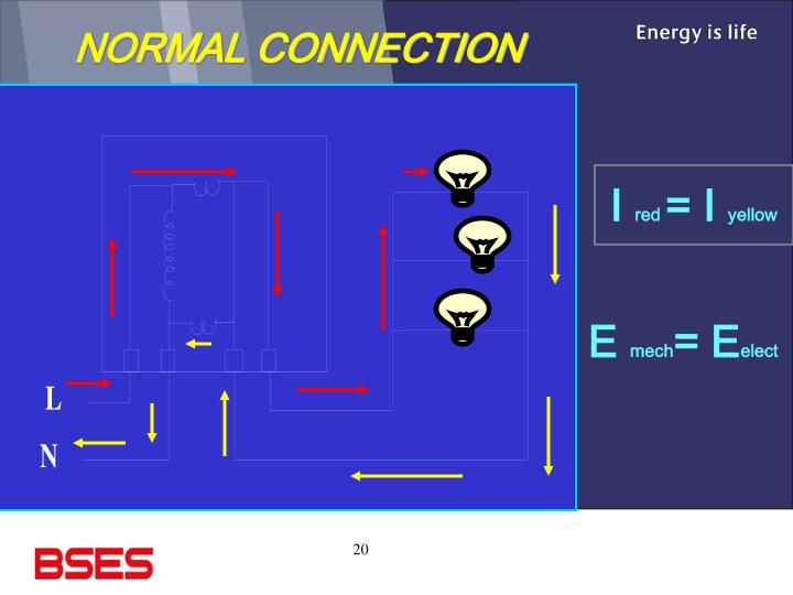 NORMAL CONNECTION
