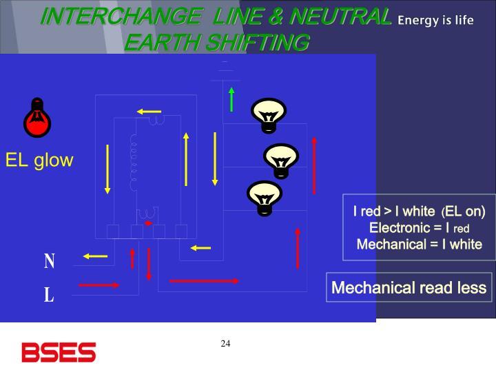 INTERCHANGE  LINE & NEUTRAL