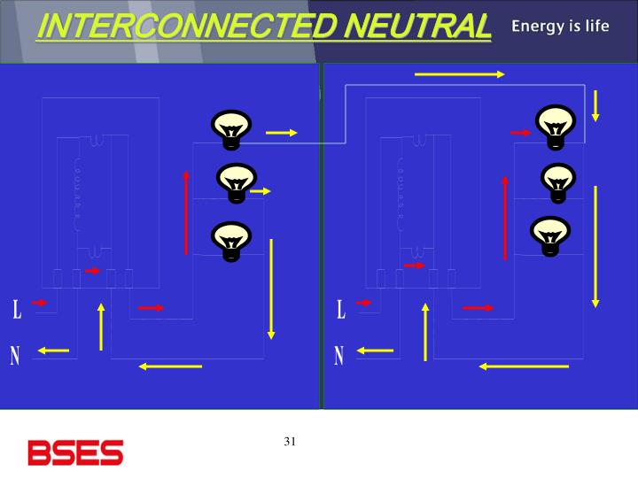 INTERCONNECTED NEUTRAL