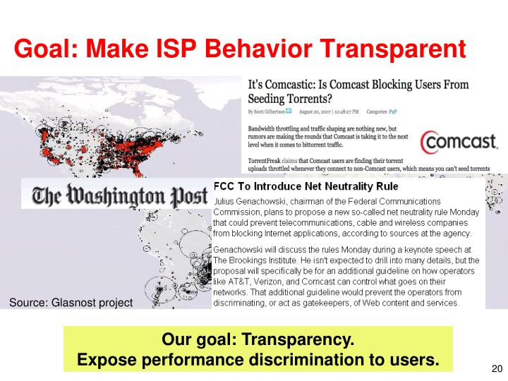 Goal: Make ISP Behavior Transparent