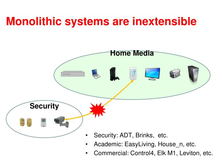 Monolithic systems are inextensible