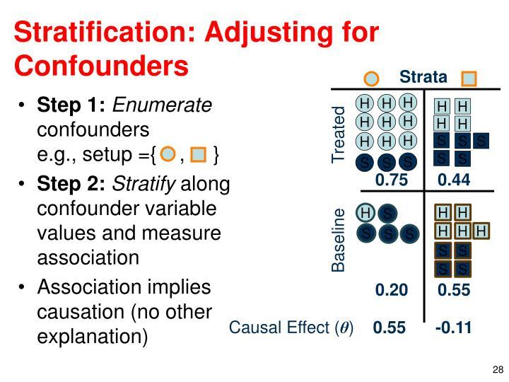 Stratification: Adjusting for Confounders