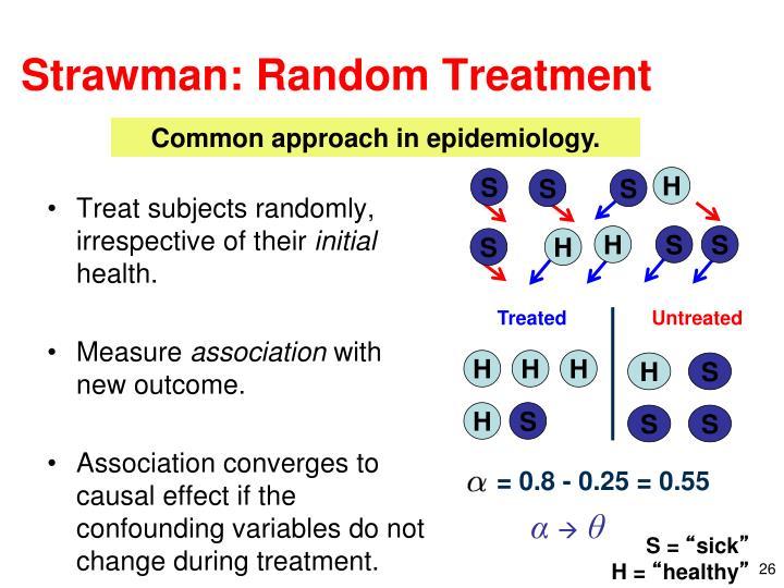 Strawman: Random Treatment