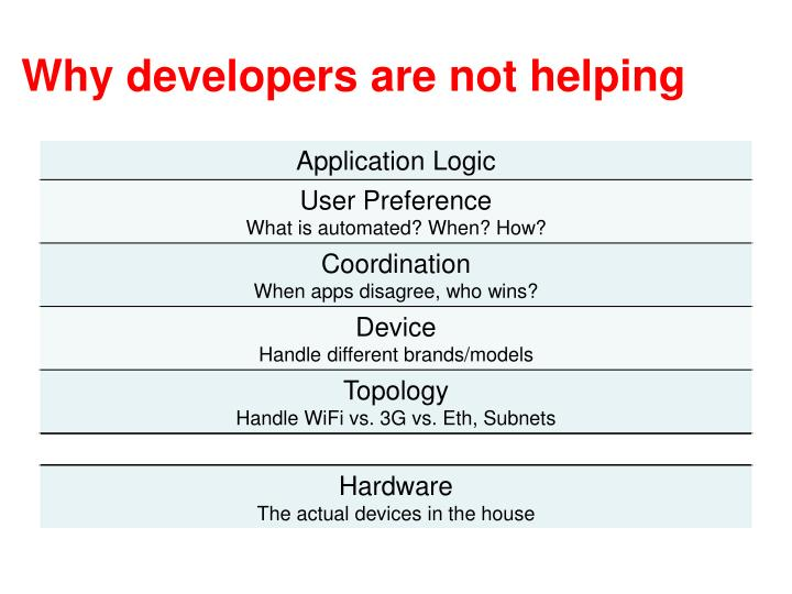 Why developers are not helping