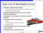 voice over ip marketplace drivers