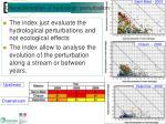characterization of hydrologic perturbation1