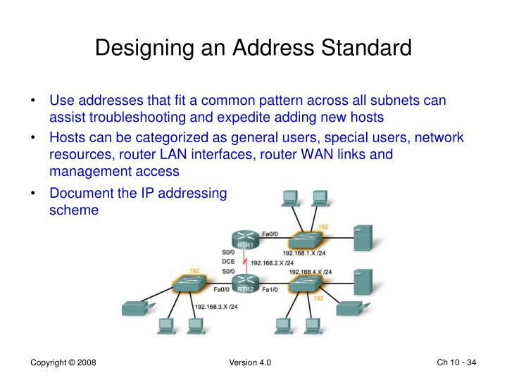 Designing an Address Standard