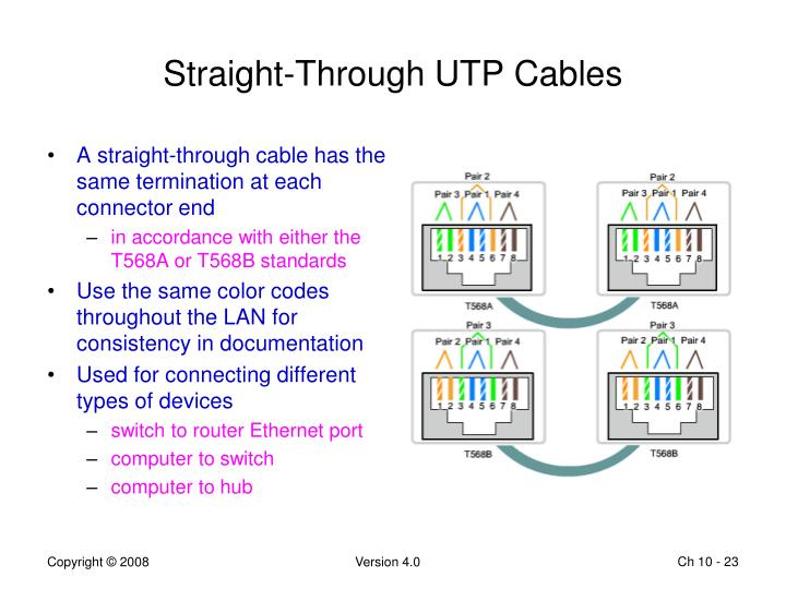 Straight-Through UTP Cables