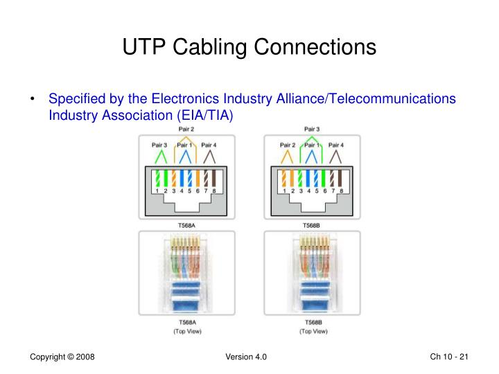 UTP Cabling Connections