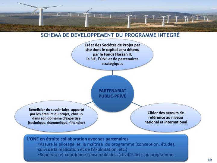SCHEMA DE DEVELOPPEMENT DU PROGRAMME INTEGRÉ