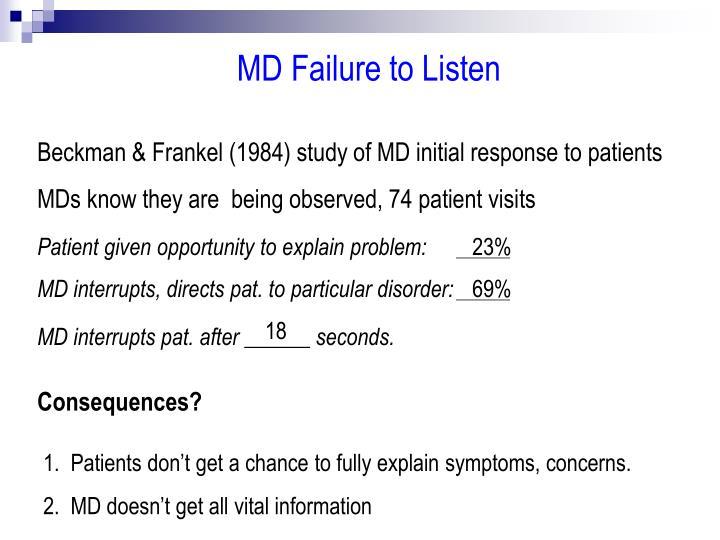 MD Failure to Listen