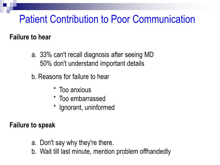 Patient Contribution to Poor Communication