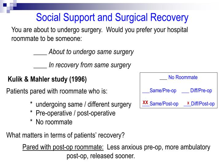 Social Support and Surgical Recovery