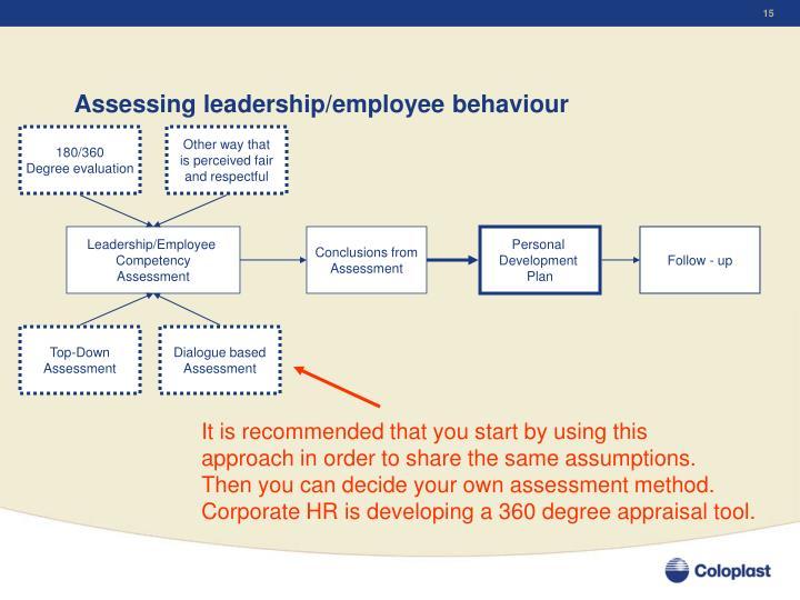 Assessing leadership/employee behaviour