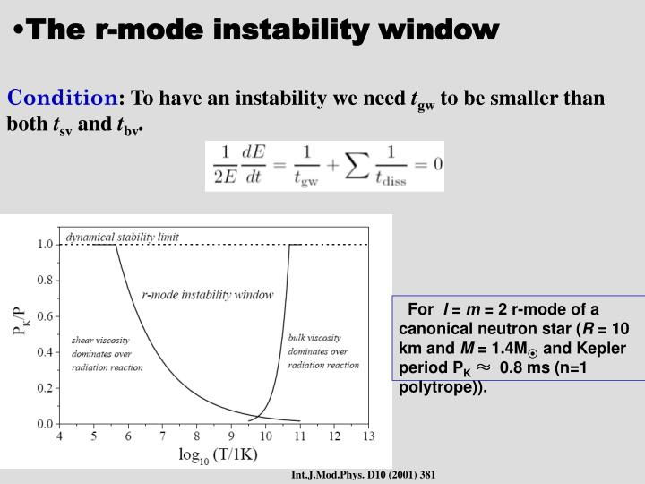 The r-mode instability window