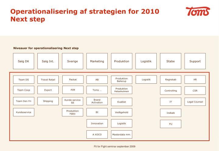 Operationalisering af strategien for 2010