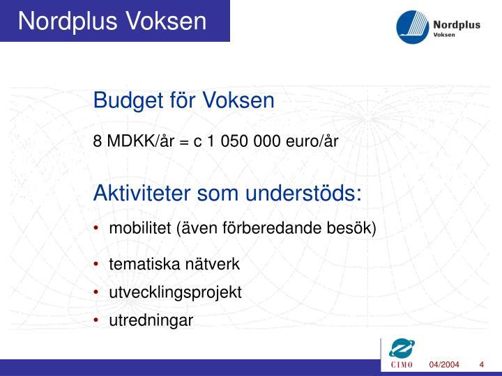 Budget för Voksen