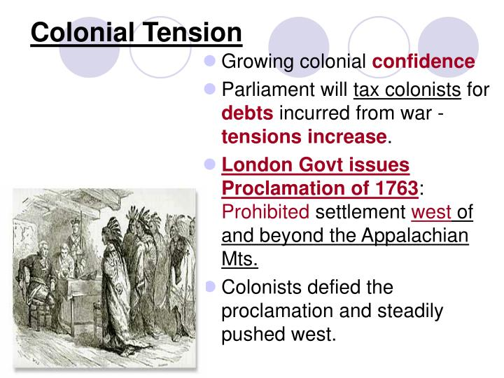Colonial Tension