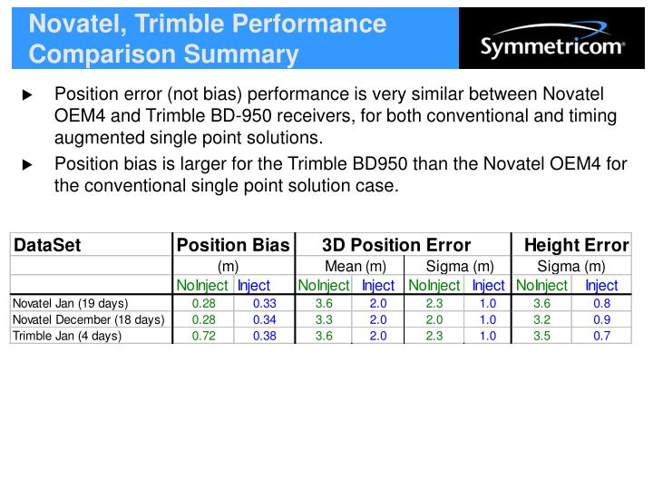 Novatel, Trimble Performance Comparison Summary