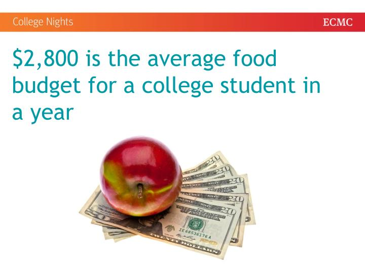 $2,800 is the average food budget for a college student in a year