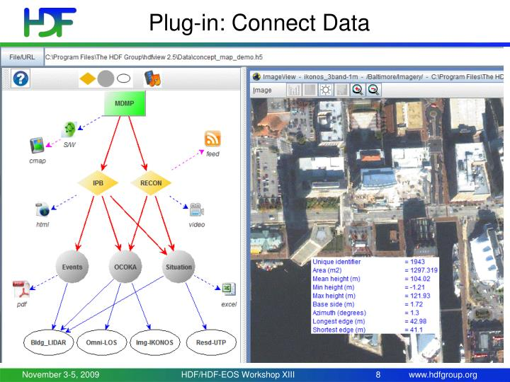 Plug-in: Connect Data
