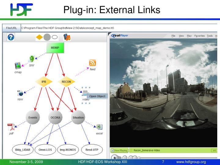 Plug-in: External Links