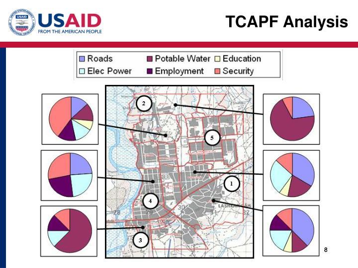 TCAPF Analysis