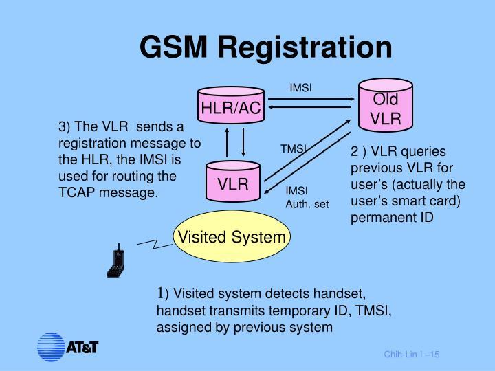 GSM Registration