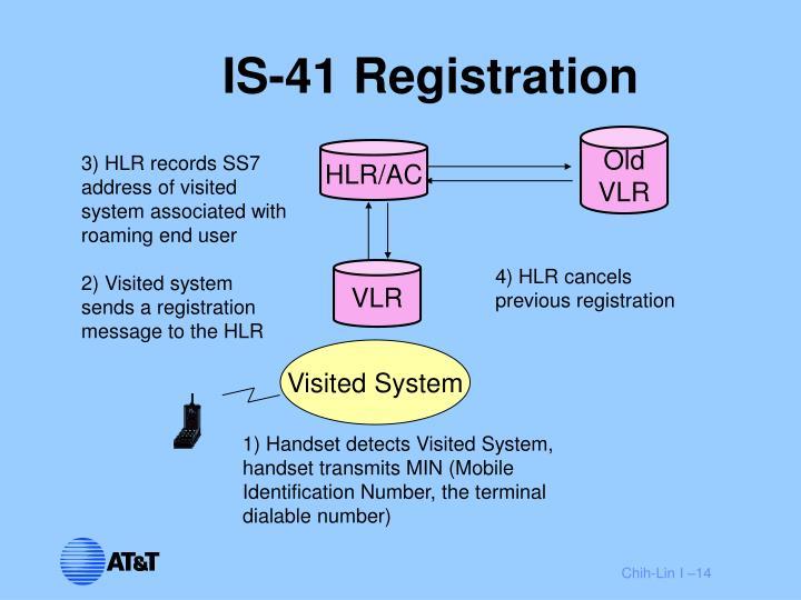IS-41 Registration