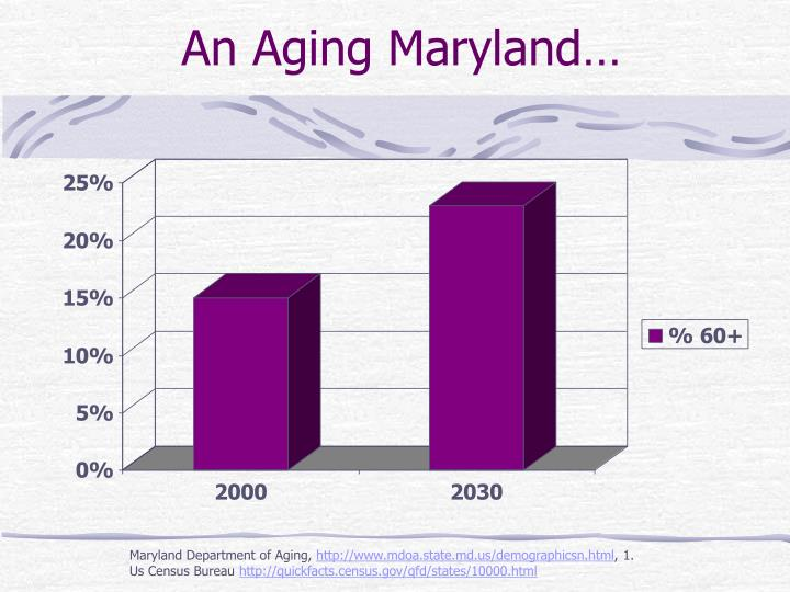 An Aging Maryland…