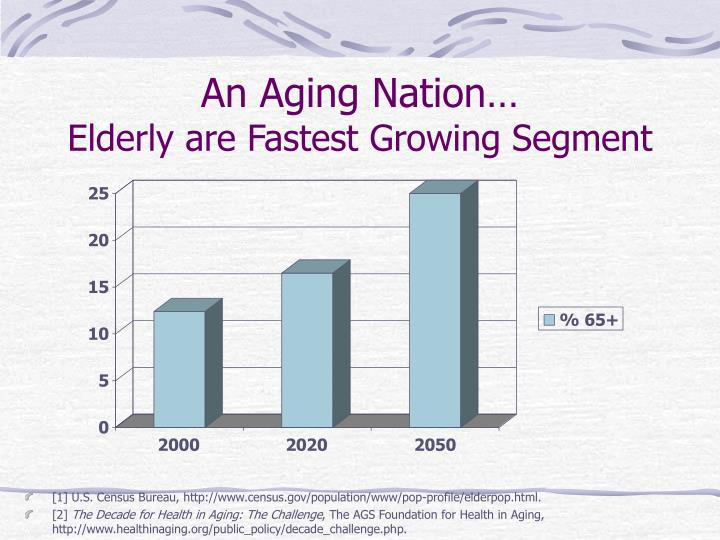 An Aging Nation…