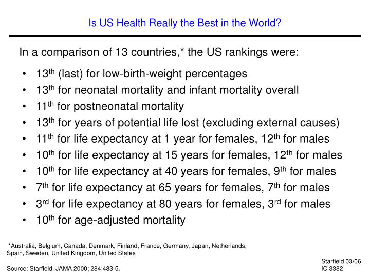 Is US Health Really the Best in the World?
