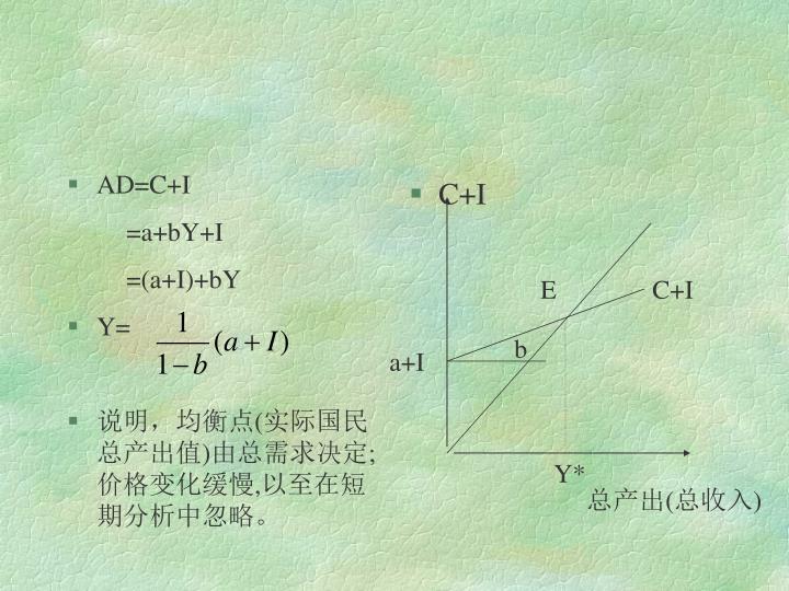 AD=C+I
