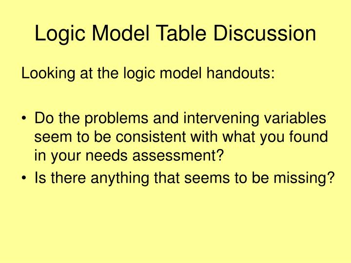 Logic Model Table Discussion