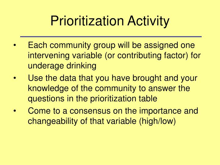 Prioritization Activity
