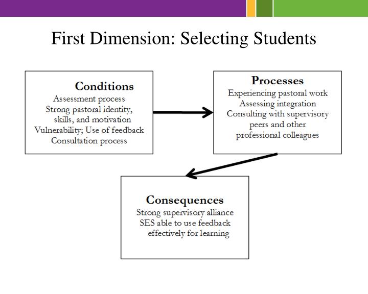 First Dimension: Selecting Students