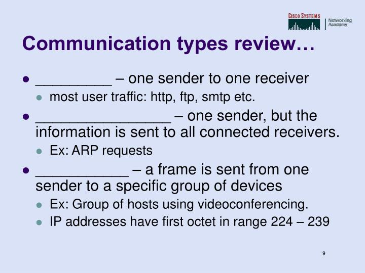 Communication types review…