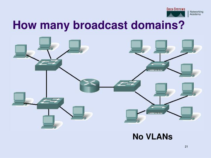 How many broadcast domains?