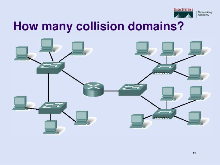 How many collision domains?