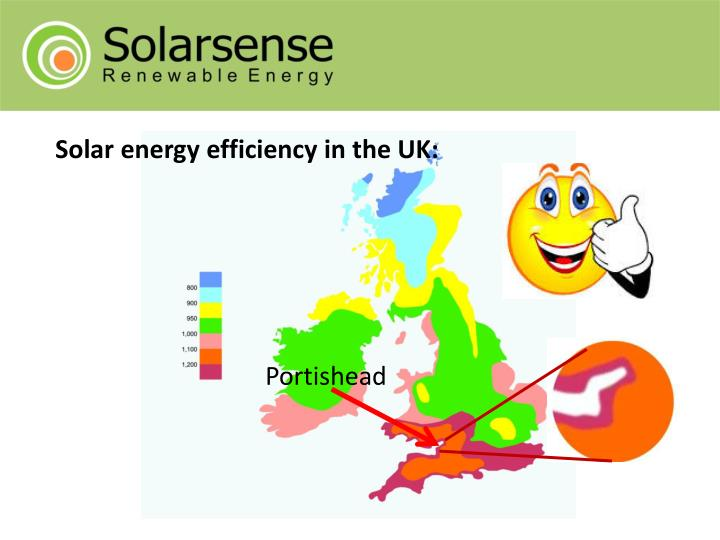 Solar energy efficiency in the UK: