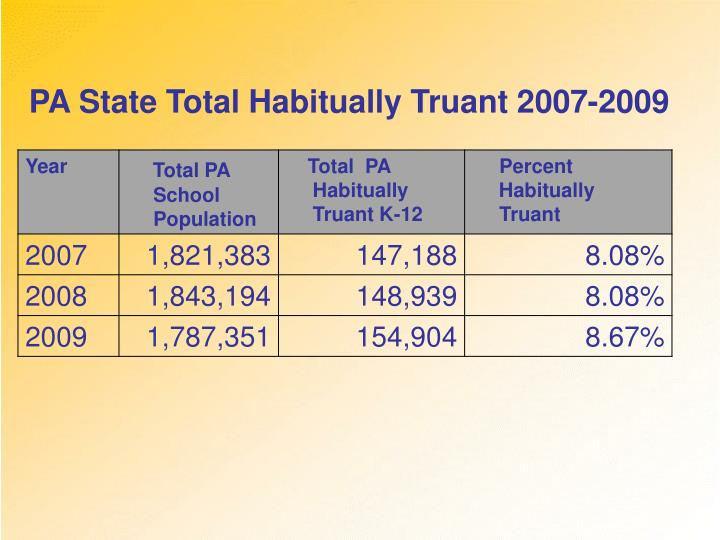PA State Total Habitually Truant 2007-2009