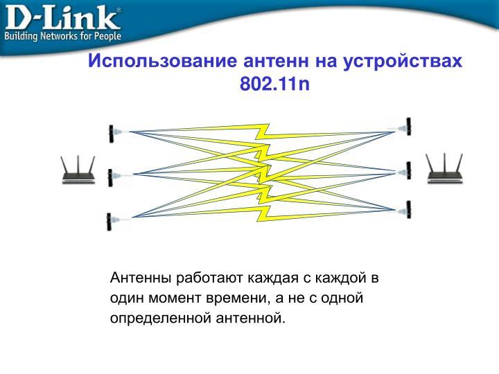 Использование антенн на устройствах 802.11