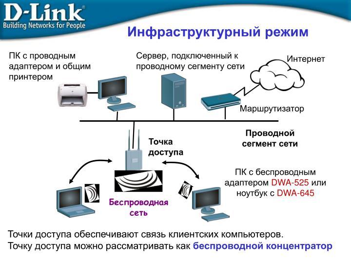 ПК с проводным адаптером и общим принтером