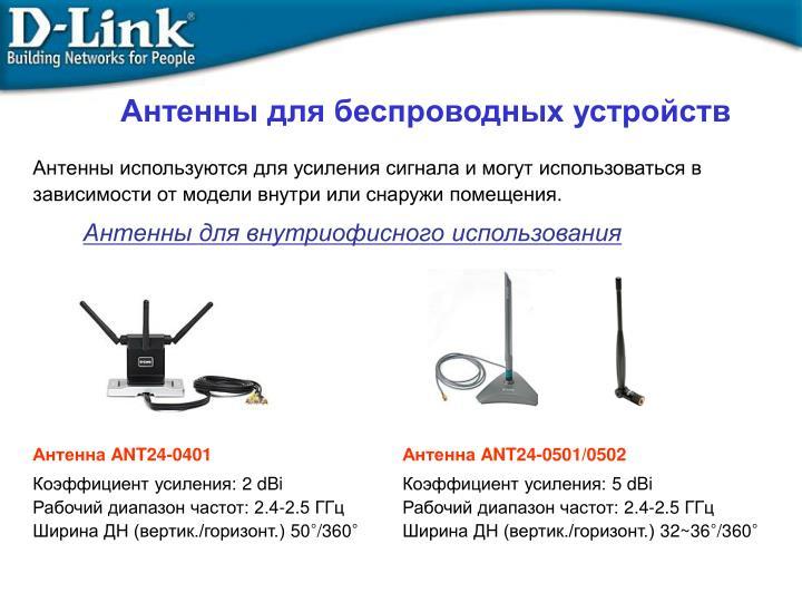 Антенны для беспроводных устройств