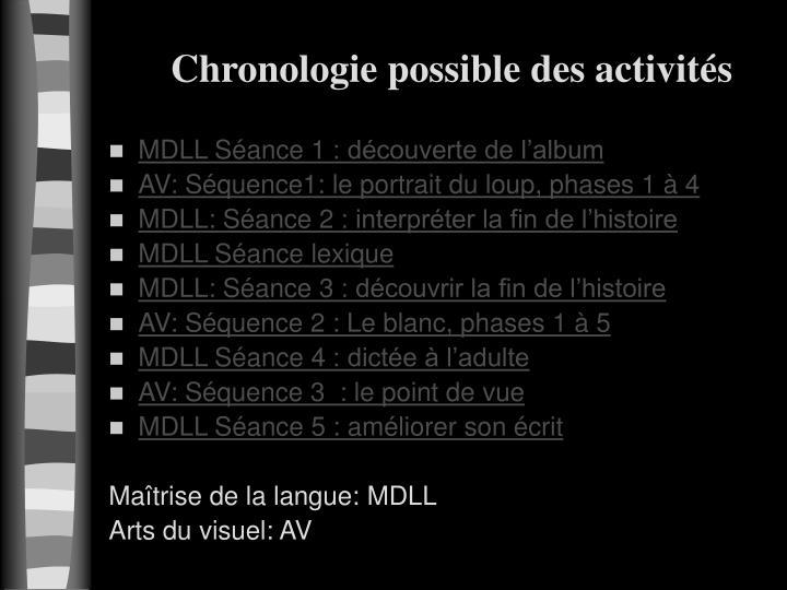 Chronologie possible des activités