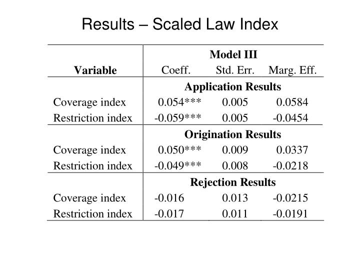 Results – Scaled Law Index
