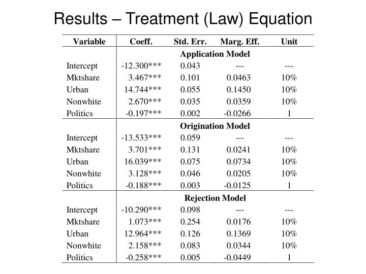 Results – Treatment (Law) Equation