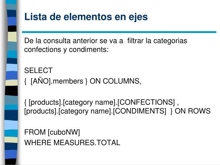 Lista de elementos en ejes